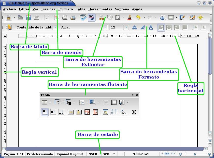 Open Office Writer 3